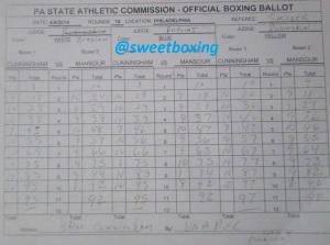 Cunningham-Mansour-Scorecards